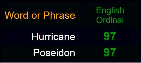 Hurricane Poseidon